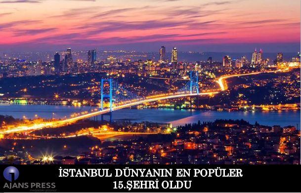 Dünyada turistler için en popüler 100 şehir listesinde Türkiye'den dört şehir yer alırken İstanbul dünyanın en popüler 15. şehri olmayı başardı.