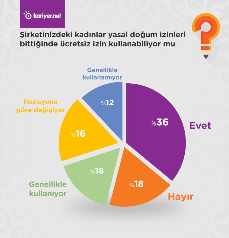 1462544287_anket_infografik_1