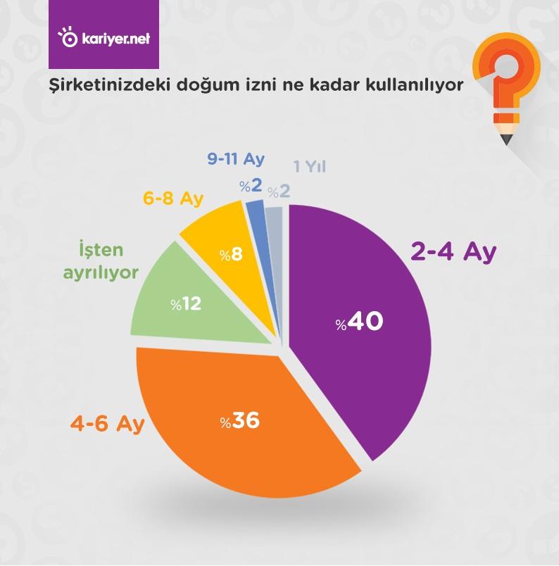 1462544287_anket_infografik_3