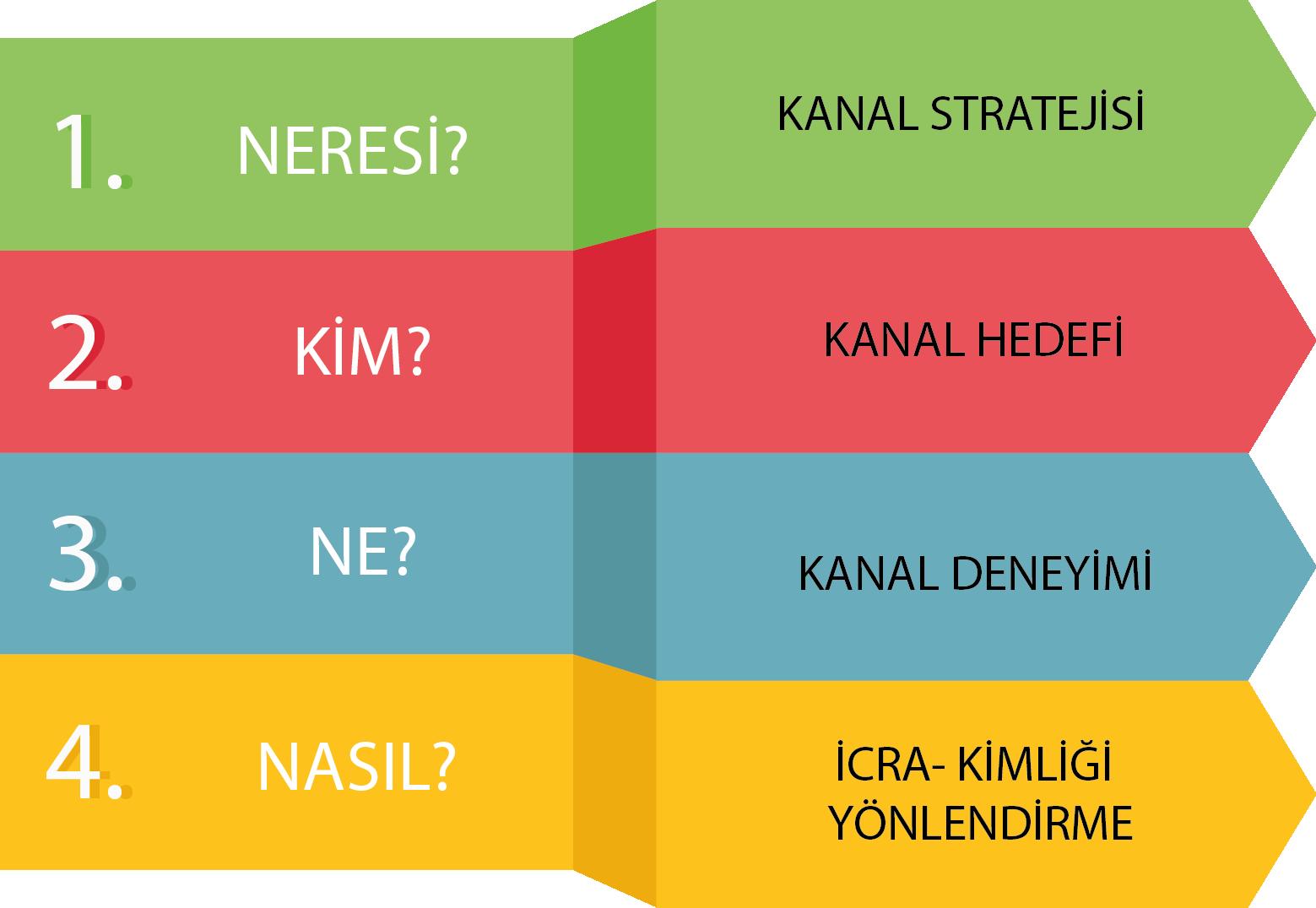 sema-1-a