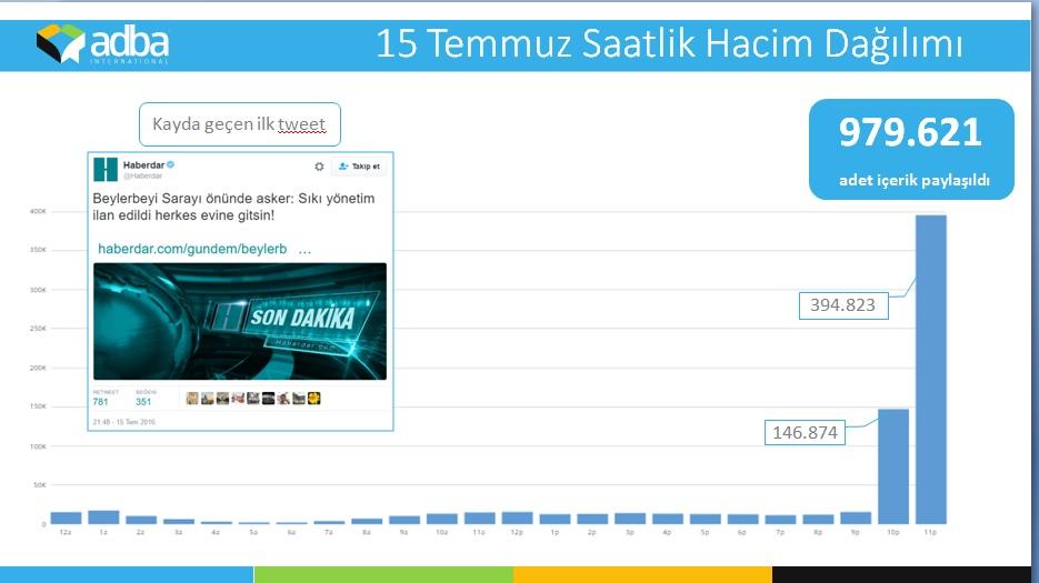 1470666422_Sosyal_medyan__n_darbeyle_imtihan___2