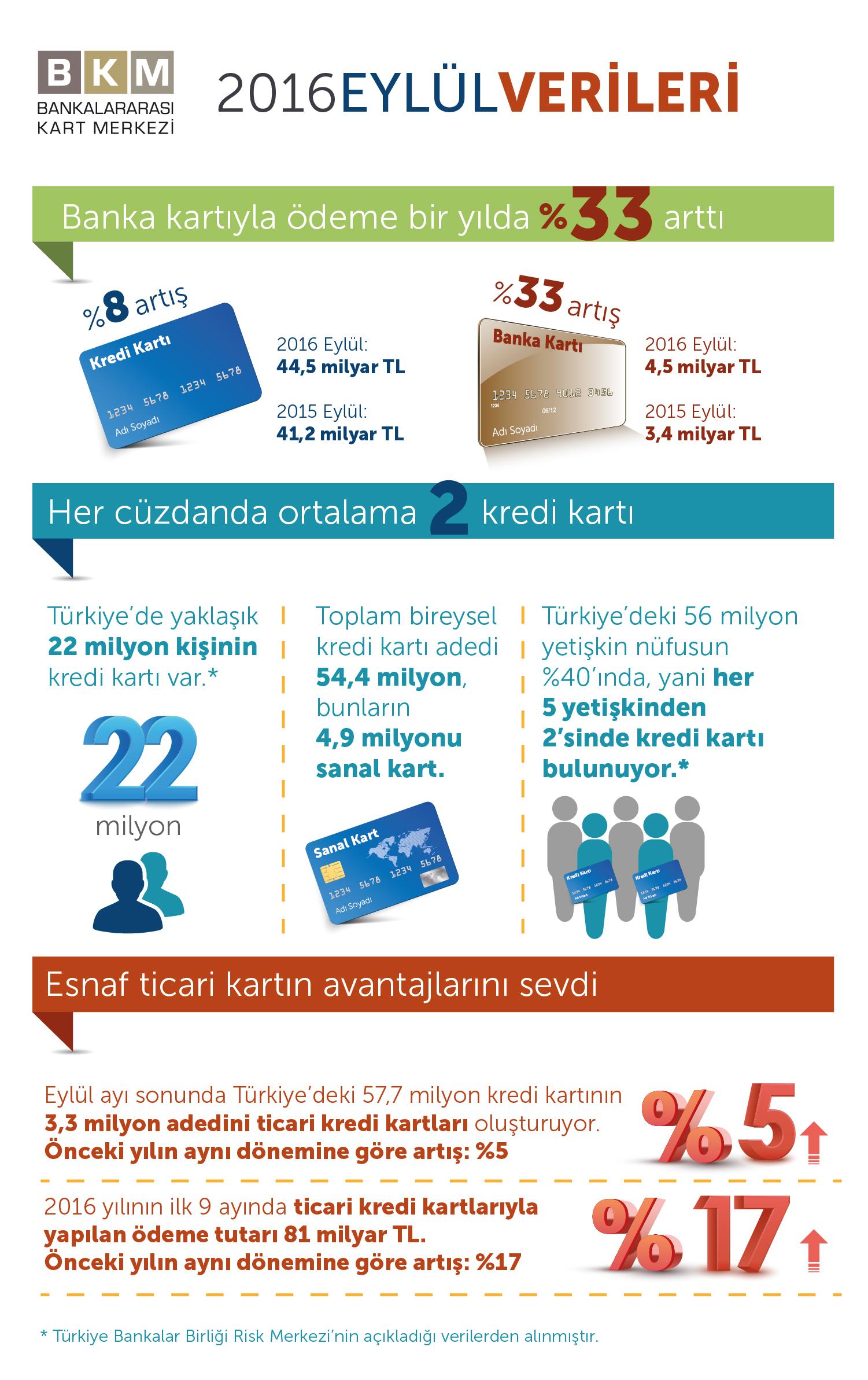 bkm_infografik_eylul_2016